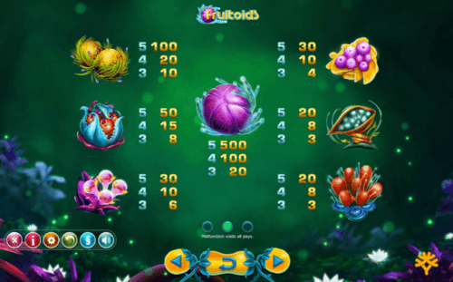 Fruitoids slot game