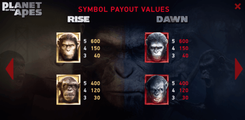 Planet of the Apes online slot