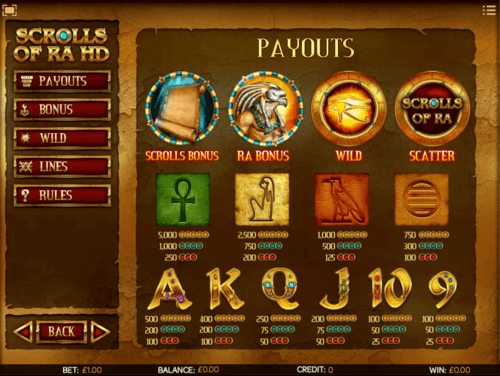 Scrolls of Ra Slot game