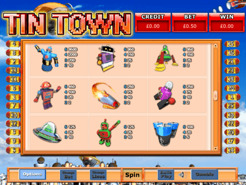 Tin Town online slot game